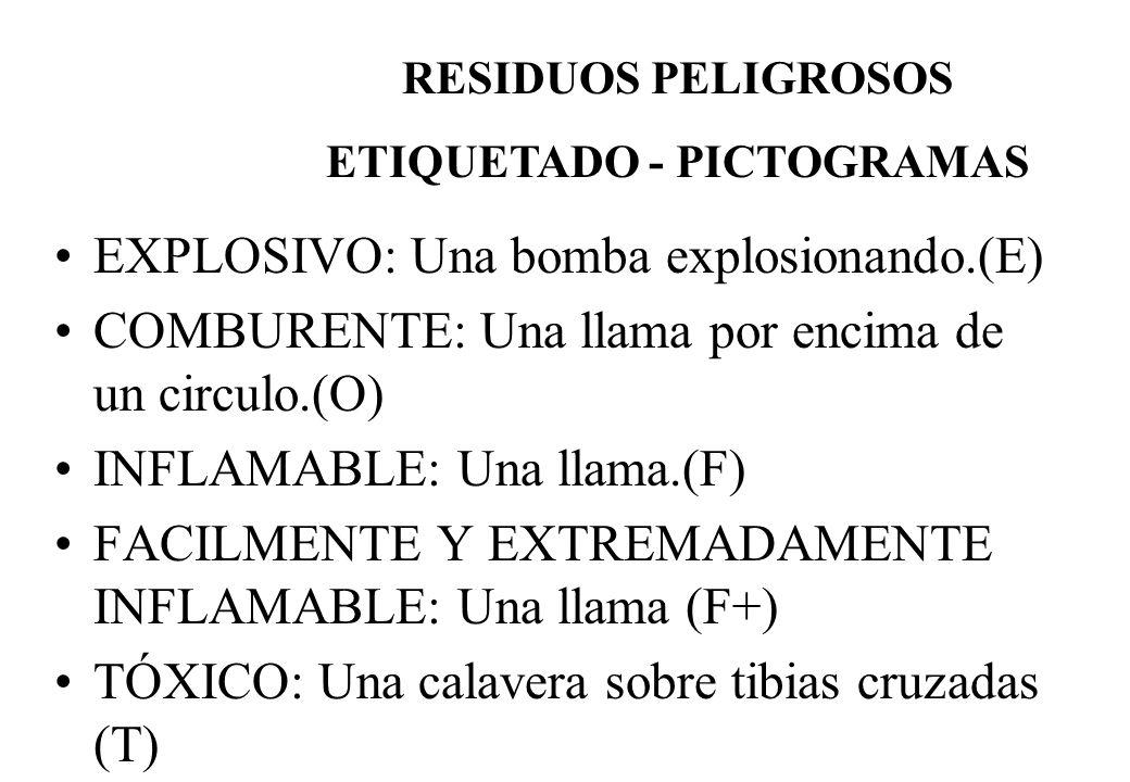EXPLOSIVO: Una bomba explosionando.(E) COMBURENTE: Una llama por encima de un circulo.(O) INFLAMABLE: Una llama.(F) FACILMENTE Y EXTREMADAMENTE INFLAM