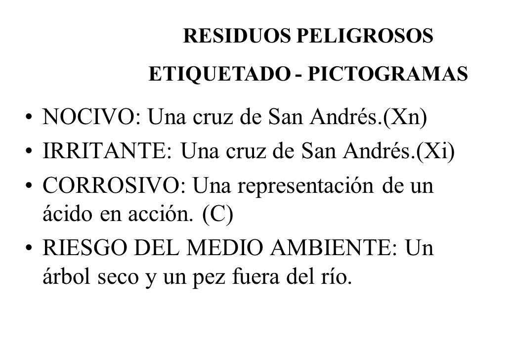 NOCIVO: Una cruz de San Andrés.(Xn) IRRITANTE: Una cruz de San Andrés.(Xi) CORROSIVO: Una representación de un ácido en acción. (C) RIESGO DEL MEDIO A