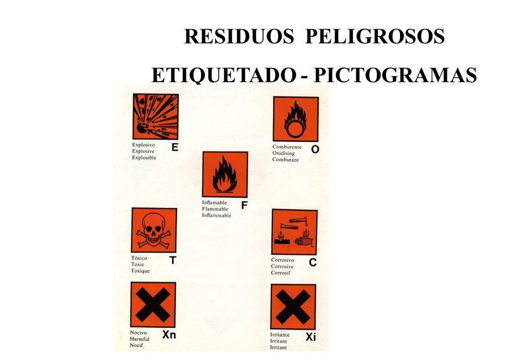 RESIDUOS PELIGROSOS ETIQUETADO - PICTOGRAMAS