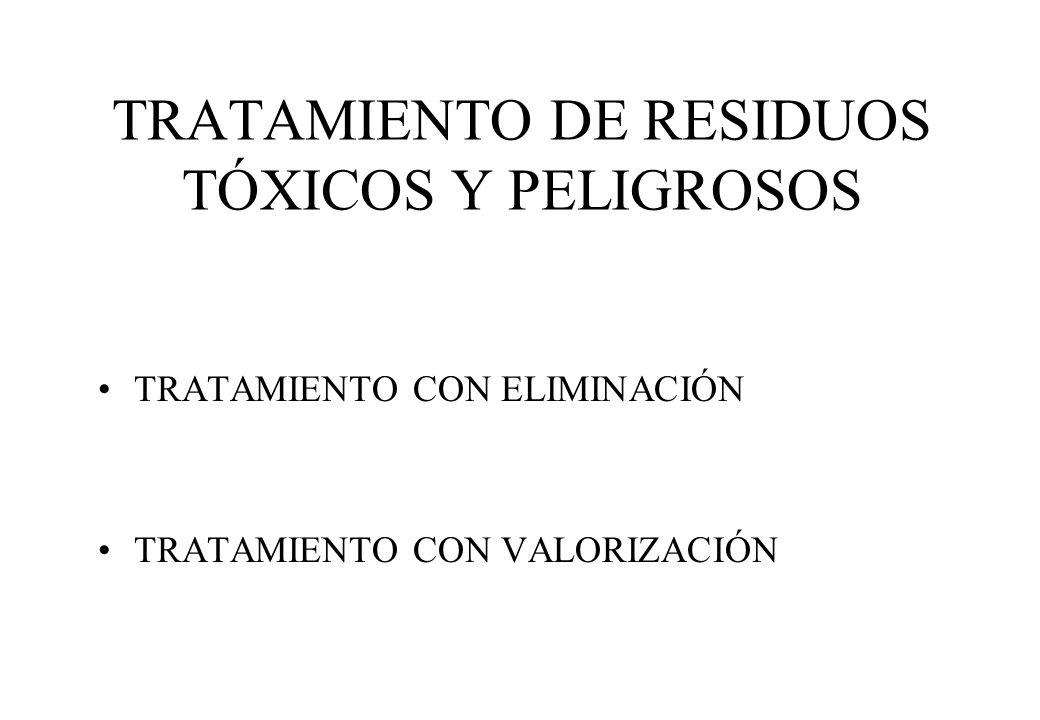 TRATAMIENTO DE RESIDUOS TÓXICOS Y PELIGROSOS TRATAMIENTO CON ELIMINACIÓN TRATAMIENTO CON VALORIZACIÓN