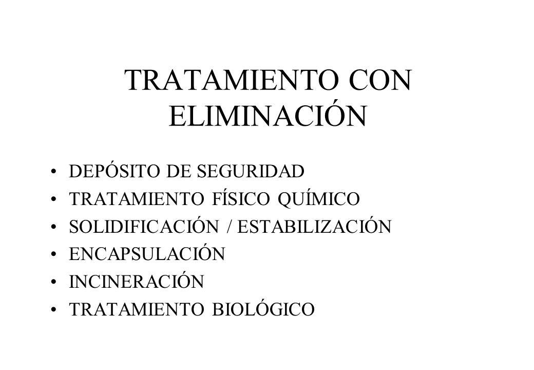 TRATAMIENTO CON ELIMINACIÓN DEPÓSITO DE SEGURIDAD TRATAMIENTO FÍSICO QUÍMICO SOLIDIFICACIÓN / ESTABILIZACIÓN ENCAPSULACIÓN INCINERACIÓN TRATAMIENTO BI