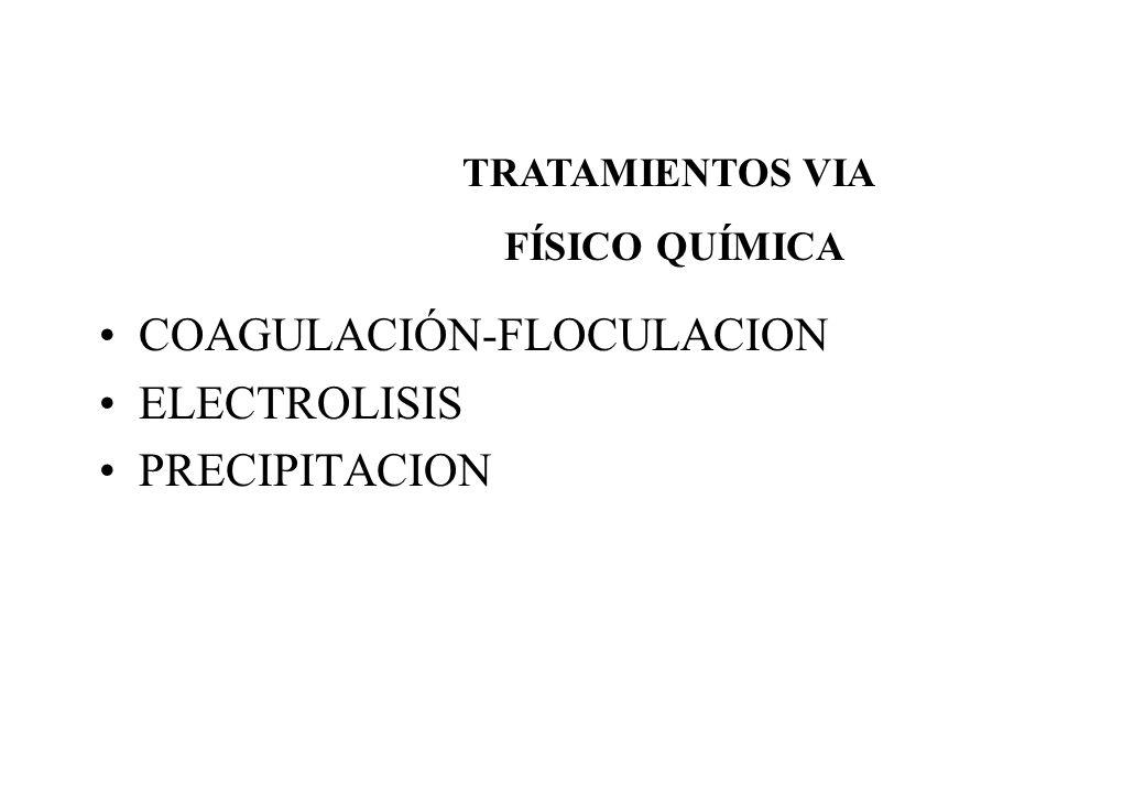 COAGULACIÓN-FLOCULACION ELECTROLISIS PRECIPITACION TRATAMIENTOS VIA FÍSICO QUÍMICA