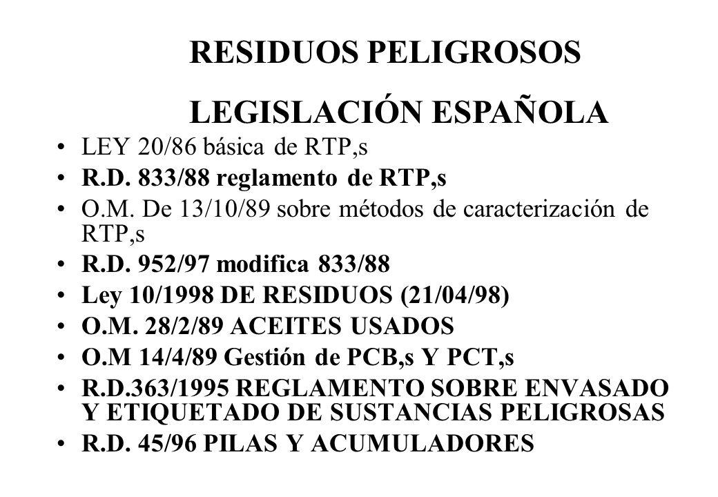 LEY 20/86 básica de RTP,s R.D. 833/88 reglamento de RTP,s O.M. De 13/10/89 sobre métodos de caracterización de RTP,s R.D. 952/97 modifica 833/88 Ley 1