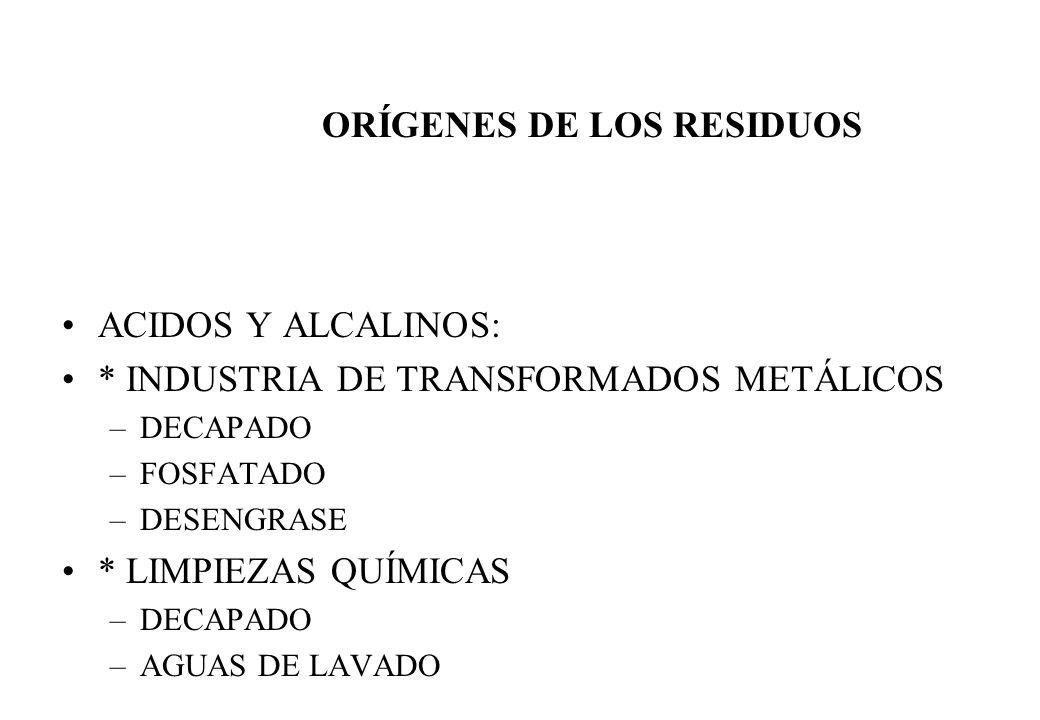 ACIDOS Y ALCALINOS: * INDUSTRIA DE TRANSFORMADOS METÁLICOS –DECAPADO –FOSFATADO –DESENGRASE * LIMPIEZAS QUÍMICAS –DECAPADO –AGUAS DE LAVADO ORÍGENES D