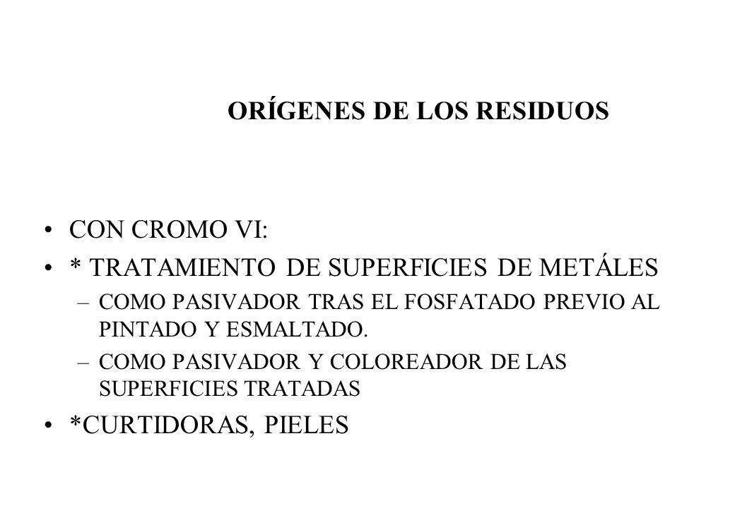 CON CROMO VI: * TRATAMIENTO DE SUPERFICIES DE METÁLES –COMO PASIVADOR TRAS EL FOSFATADO PREVIO AL PINTADO Y ESMALTADO. –COMO PASIVADOR Y COLOREADOR DE