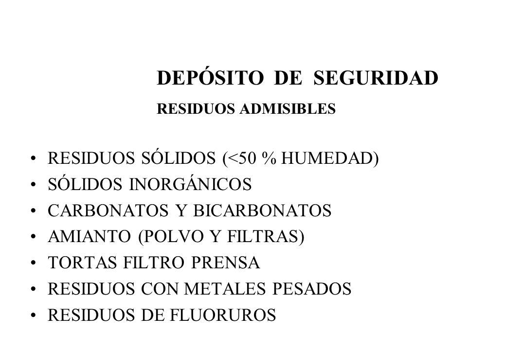 RESIDUOS SÓLIDOS (<50 % HUMEDAD) SÓLIDOS INORGÁNICOS CARBONATOS Y BICARBONATOS AMIANTO (POLVO Y FILTRAS) TORTAS FILTRO PRENSA RESIDUOS CON METALES PES
