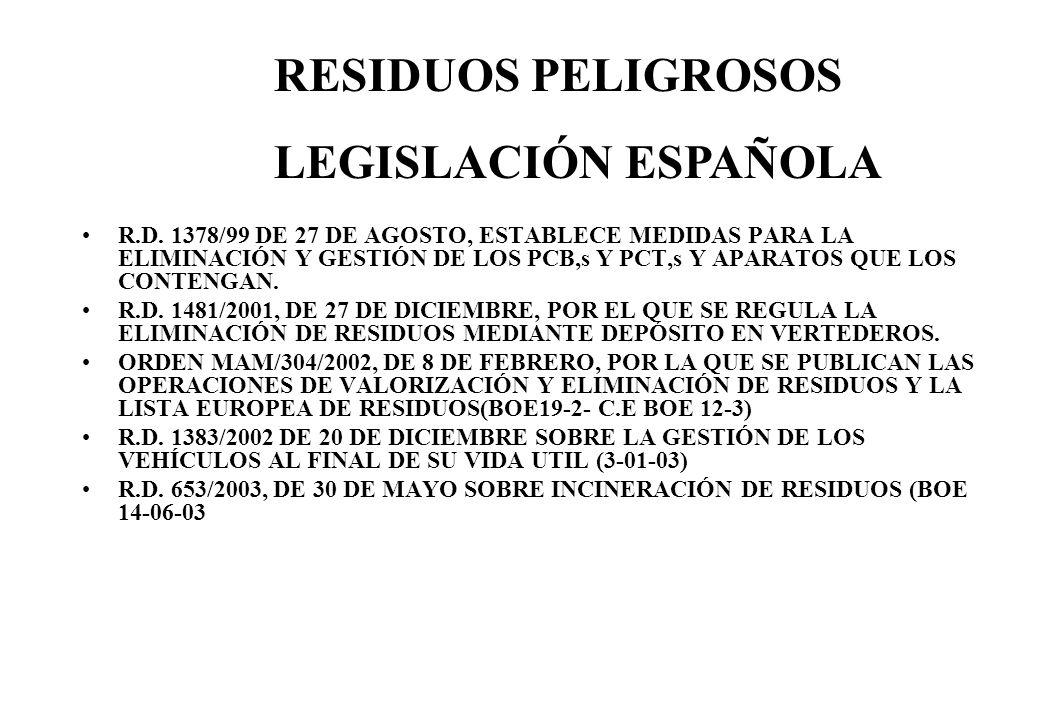 R.D. 1378/99 DE 27 DE AGOSTO, ESTABLECE MEDIDAS PARA LA ELIMINACIÓN Y GESTIÓN DE LOS PCB,s Y PCT,s Y APARATOS QUE LOS CONTENGAN. R.D. 1481/2001, DE 27