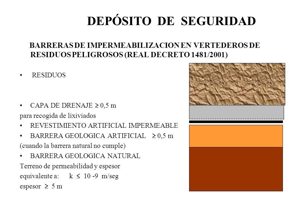 BARRERAS DE IMPERMEABILIZACION EN VERTEDEROS DE RESIDUOS PELIGROSOS (REAL DECRETO 1481/2001) RESIDUOS CAPA DE DRENAJE 0,5 m para recogida de lixiviado