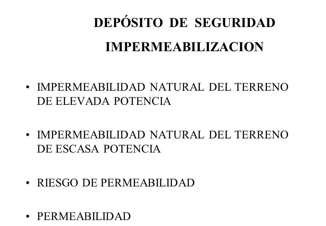 IMPERMEABILIDAD NATURAL DEL TERRENO DE ELEVADA POTENCIA IMPERMEABILIDAD NATURAL DEL TERRENO DE ESCASA POTENCIA RIESGO DE PERMEABILIDAD PERMEABILIDAD D