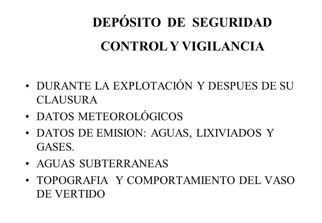 DURANTE LA EXPLOTACIÓN Y DESPUES DE SU CLAUSURA DATOS METEOROLÓGICOS DATOS DE EMISION: AGUAS, LIXIVIADOS Y GASES. AGUAS SUBTERRANEAS TOPOGRAFIA Y COMP
