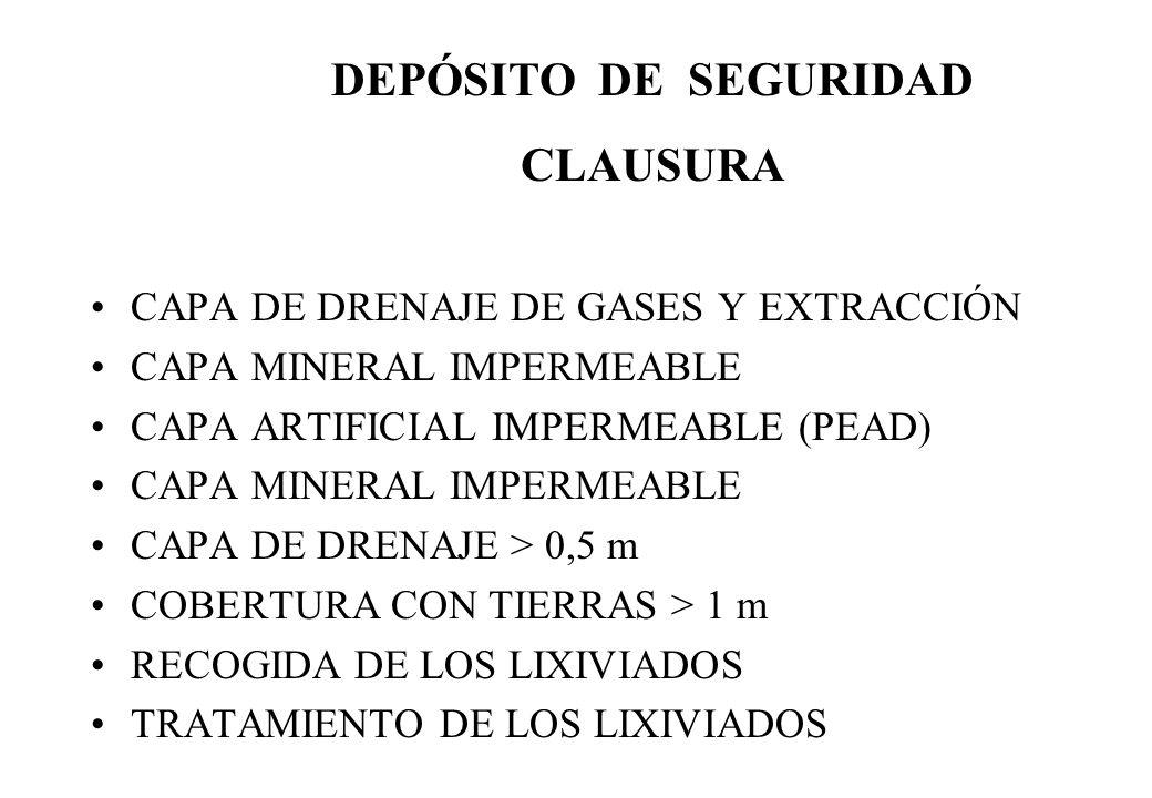 CAPA DE DRENAJE DE GASES Y EXTRACCIÓN CAPA MINERAL IMPERMEABLE CAPA ARTIFICIAL IMPERMEABLE (PEAD) CAPA MINERAL IMPERMEABLE CAPA DE DRENAJE > 0,5 m COB