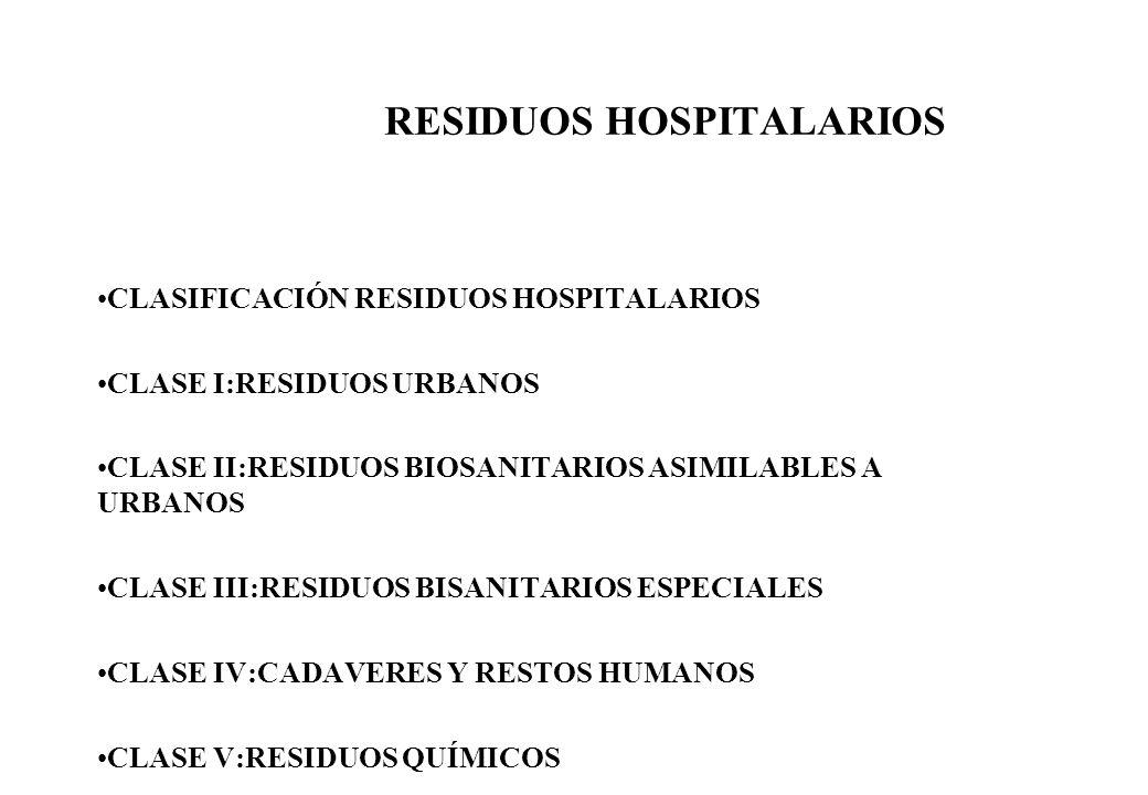 RESIDUOS HOSPITALARIOS CLASIFICACIÓN RESIDUOS HOSPITALARIOS CLASE I:RESIDUOS URBANOS CLASE II:RESIDUOS BIOSANITARIOS ASIMILABLES A URBANOS CLASE III:R