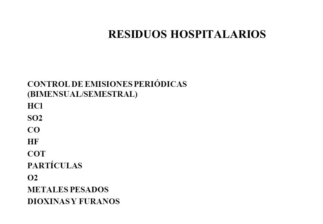 RESIDUOS HOSPITALARIOS CONTROL DE EMISIONES PERIÓDICAS (BIMENSUAL/SEMESTRAL) HCl SO2 CO HF COT PARTÍCULAS O2 METALES PESADOS DIOXINAS Y FURANOS