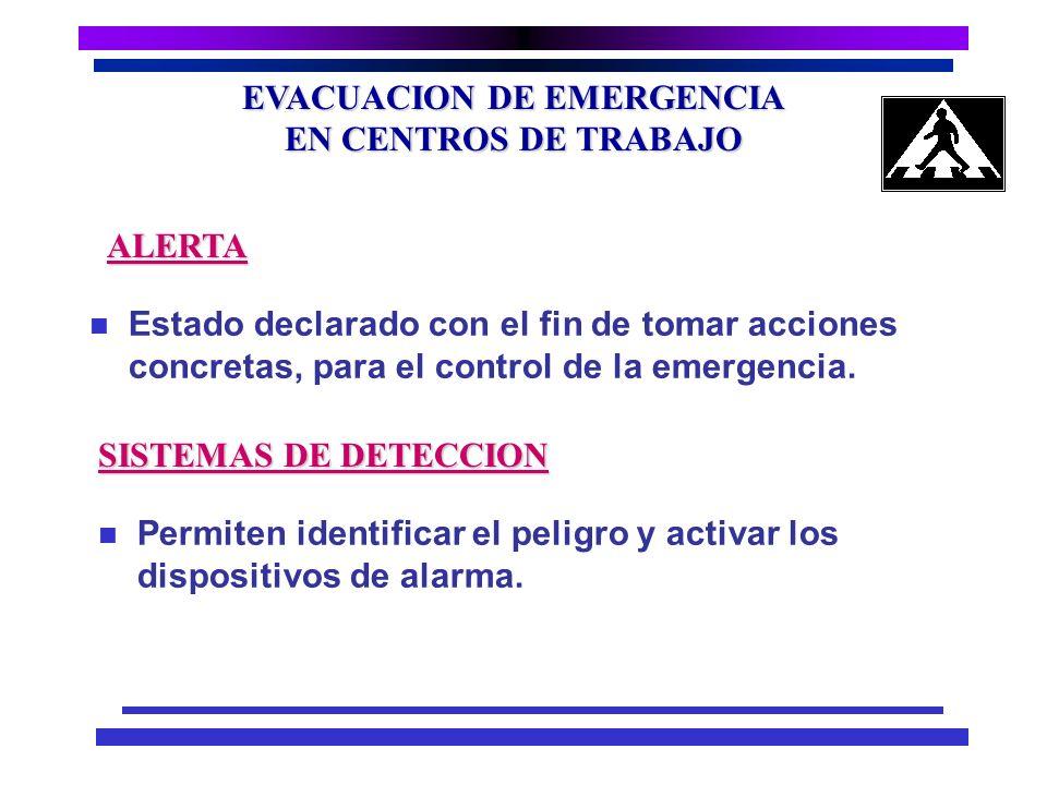 EVACUACION DE EMERGENCIA EN CENTROS DE TRABAJO Responsables de Evacuación. 0 Por piso o áreas. 0 Protección, conducción. Procedimientos. 0 Evacuación: