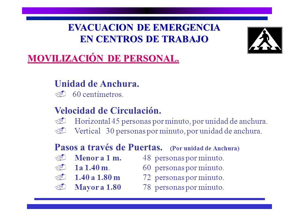 EVACUACION DE EMERGENCIA EN CENTROS DE TRABAJO n Vías horizontales n Rampas n Escaleras –Escaleras externas. –Escaleras internas, salvo en incendio. M