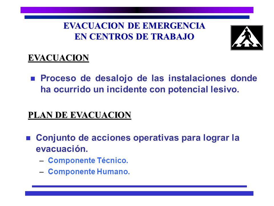 EVACUACION DE EMERGENCIA EN CENTROS DE TRABAJO BRIGADA DE EVACUACIÓN Mantenga la Calma!! No Corra !!