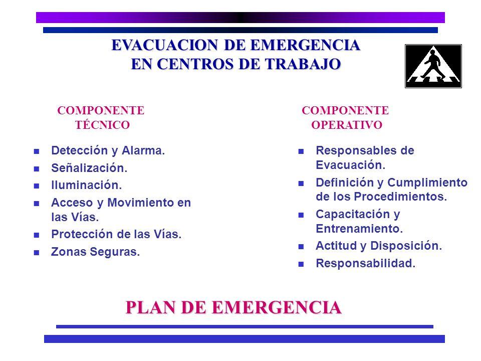 EVACUACION DE EMERGENCIA EN CENTROS DE TRABAJO n Proceso de desalojo de las instalaciones donde ha ocurrido un incidente con potencial lesivo. n Conju