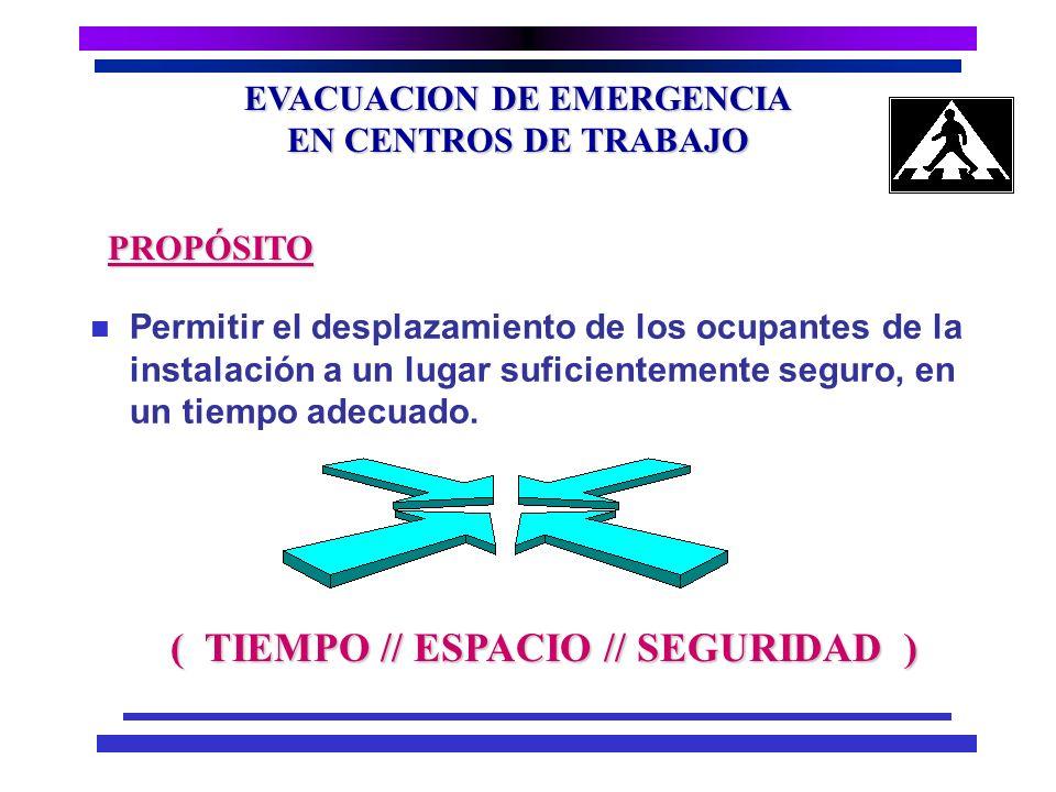 EVACUACION DE EMERGENCIA EN CENTROS DE TRABAJO n Detección y Alarma. n Señalización. n Iluminación. n Acceso y Movimiento en las Vías. n Protección de