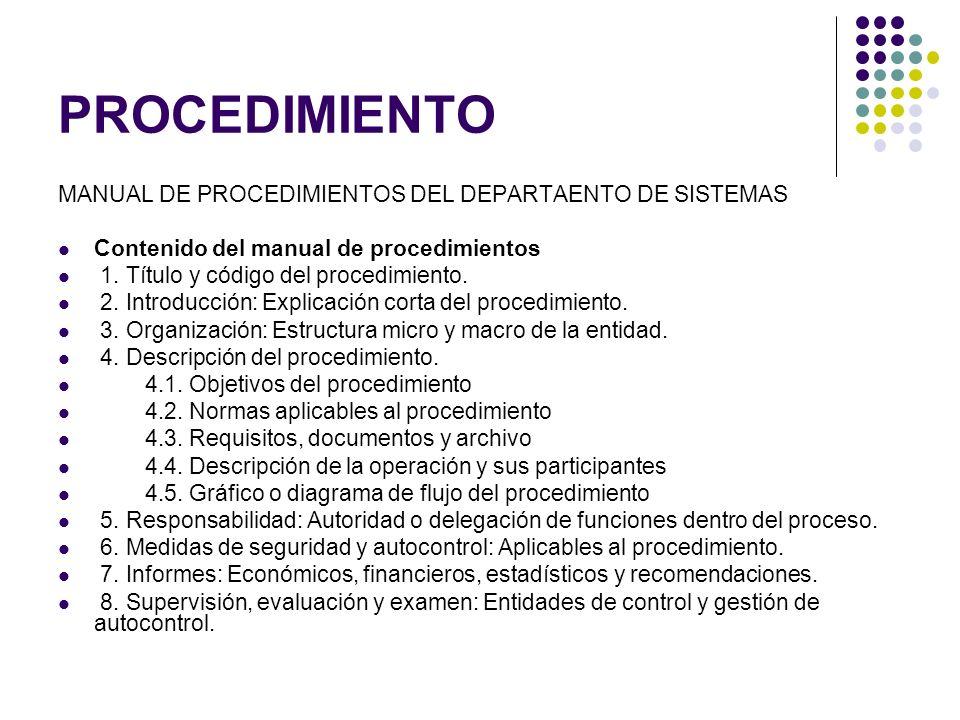 PROCEDIMIENTO MANUAL DE PROCEDIMIENTOS DEL DEPARTAENTO DE SISTEMAS Contenido del manual de procedimientos 1. Título y código del procedimiento. 2. Int
