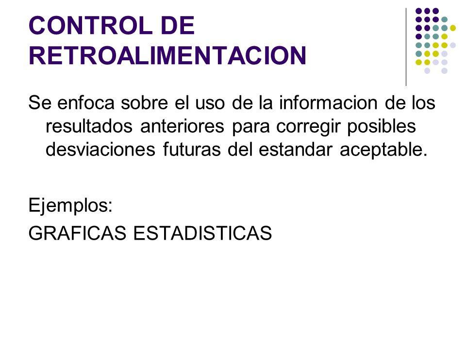 CONTROL DE RETROALIMENTACION Se enfoca sobre el uso de la informacion de los resultados anteriores para corregir posibles desviaciones futuras del est