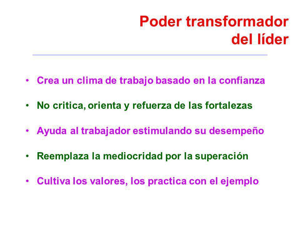 Poder transformador del líder Crea un clima de trabajo basado en la confianza No critica, orienta y refuerza de las fortalezas Ayuda al trabajador est