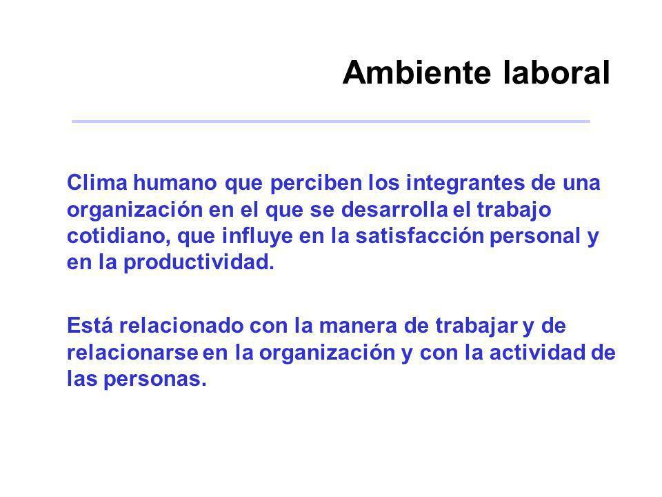 Ambiente laboral Clima humano que perciben los integrantes de una organización en el que se desarrolla el trabajo cotidiano, que influye en la satisfa