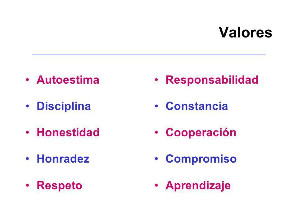 Valores Autoestima Disciplina Honestidad Honradez Respeto Responsabilidad Constancia Cooperación Compromiso Aprendizaje