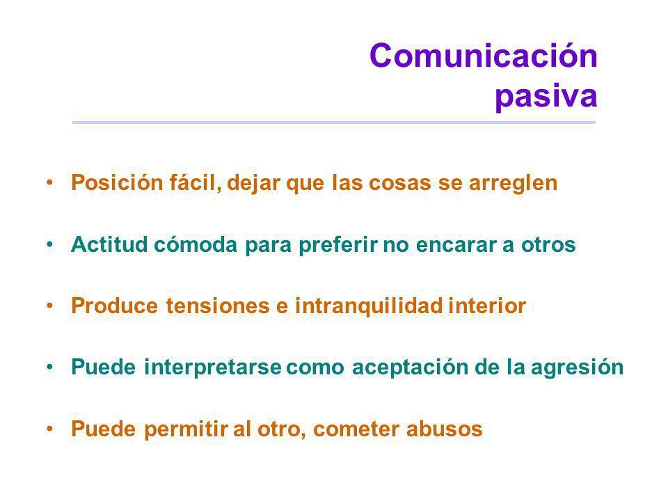 Comunicación pasiva Posición fácil, dejar que las cosas se arreglen Actitud cómoda para preferir no encarar a otros Produce tensiones e intranquilidad