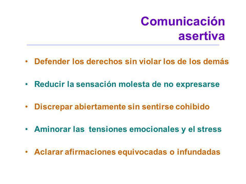 Comunicación asertiva Defender los derechos sin violar los de los demás Reducir la sensación molesta de no expresarse Discrepar abiertamente sin senti