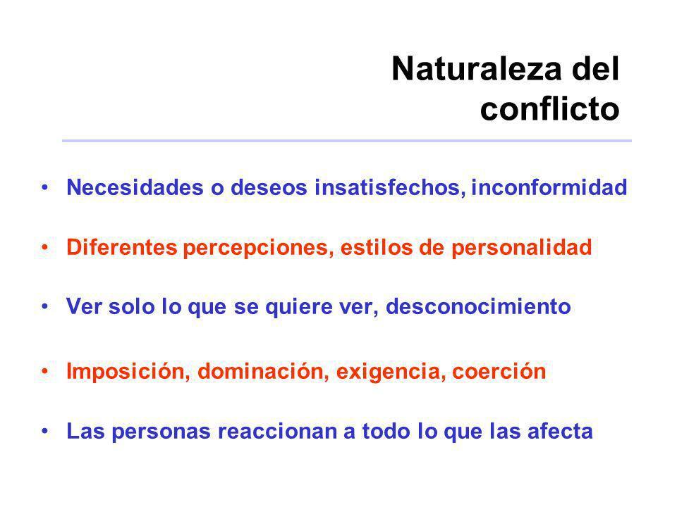 Naturaleza del conflicto Necesidades o deseos insatisfechos, inconformidad Diferentes percepciones, estilos de personalidad Ver solo lo que se quiere