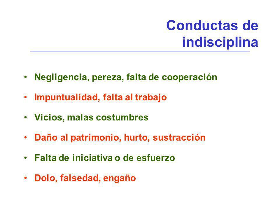 Conductas de indisciplina Negligencia, pereza, falta de cooperación Impuntualidad, falta al trabajo Vicios, malas costumbres Daño al patrimonio, hurto