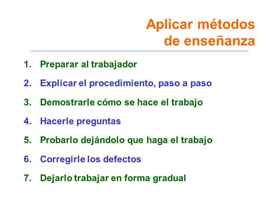 Aplicar métodos de enseñanza 1.Preparar al trabajador 2.Explicar el procedimiento, paso a paso 3.Demostrarle cómo se hace el trabajo 4.Hacerle pregunt