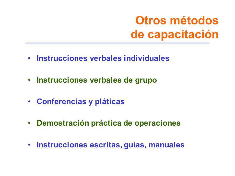 Otros métodos de capacitación Instrucciones verbales individuales Instrucciones verbales de grupo Conferencias y pláticas Demostración práctica de ope