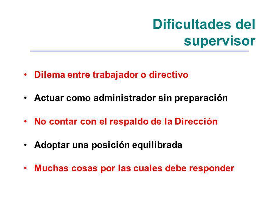 Dificultades del supervisor Dilema entre trabajador o directivo Actuar como administrador sin preparación No contar con el respaldo de la Dirección Ad