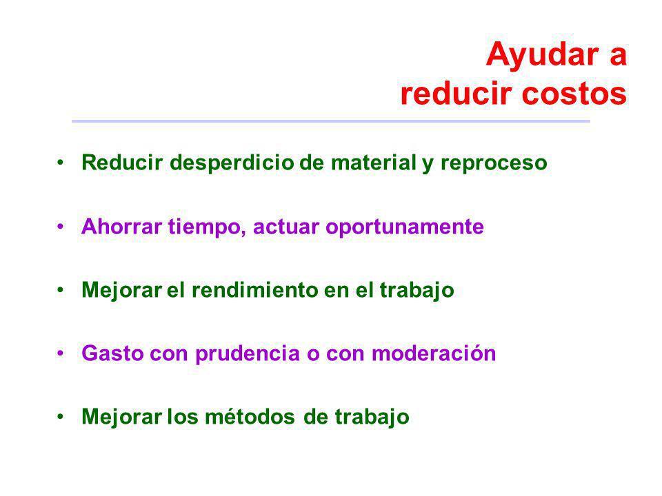 Ayudar a reducir costos Reducir desperdicio de material y reproceso Ahorrar tiempo, actuar oportunamente Mejorar el rendimiento en el trabajo Gasto co