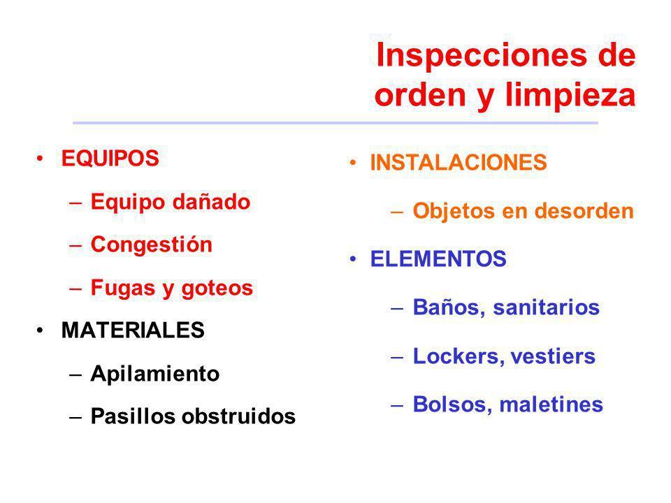Inspecciones de orden y limpieza EQUIPOS –Equipo dañado –Congestión –Fugas y goteos MATERIALES –Apilamiento –Pasillos obstruidos INSTALACIONES –Objeto