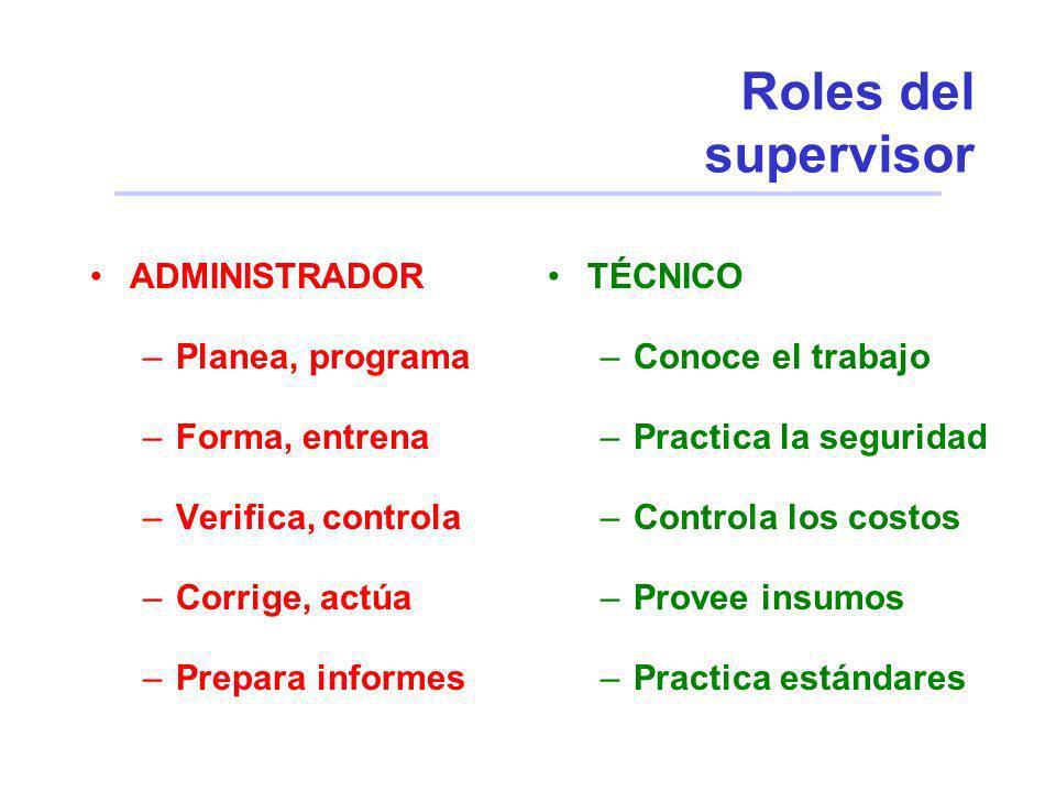 Roles del supervisor ADMINISTRADOR –Planea, programa –Forma, entrena –Verifica, controla –Corrige, actúa –Prepara informes TÉCNICO –Conoce el trabajo