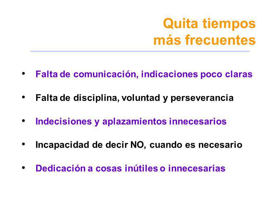 Quita tiempos más frecuentes Falta de comunicación, indicaciones poco claras Falta de disciplina, voluntad y perseverancia Indecisiones y aplazamiento