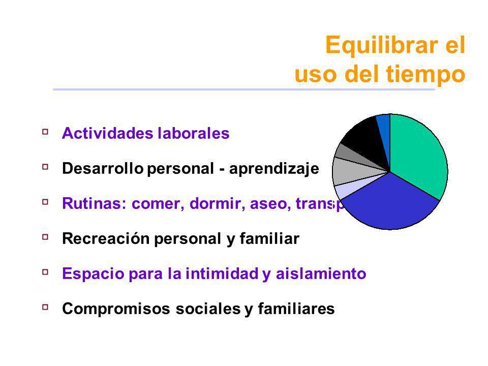 Equilibrar el uso del tiempo Actividades laborales Desarrollo personal - aprendizaje Rutinas: comer, dormir, aseo, transportarse Recreación personal y