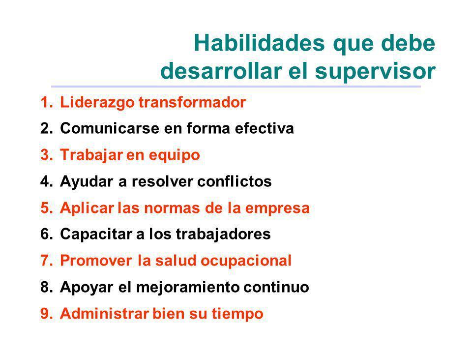 Habilidades que debe desarrollar el supervisor 1.Liderazgo transformador 2.Comunicarse en forma efectiva 3.Trabajar en equipo 4.Ayudar a resolver conf