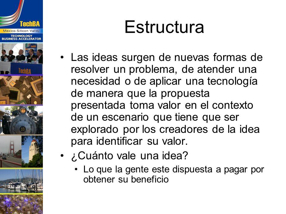 Estructura Las ideas surgen de nuevas formas de resolver un problema, de atender una necesidad o de aplicar una tecnología de manera que la propuesta