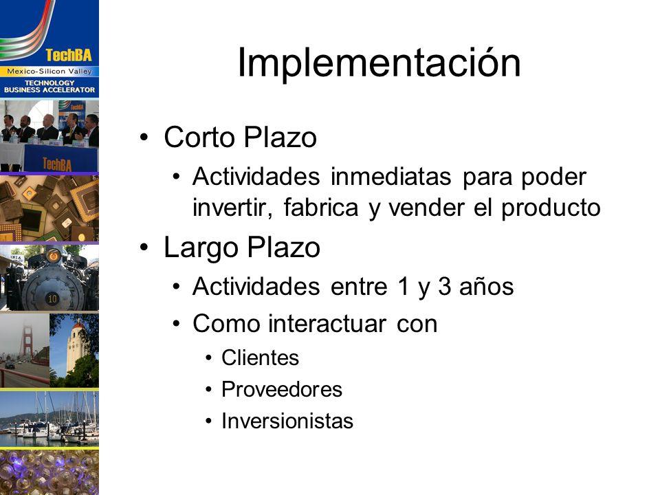 Implementación Corto Plazo Actividades inmediatas para poder invertir, fabrica y vender el producto Largo Plazo Actividades entre 1 y 3 años Como inte