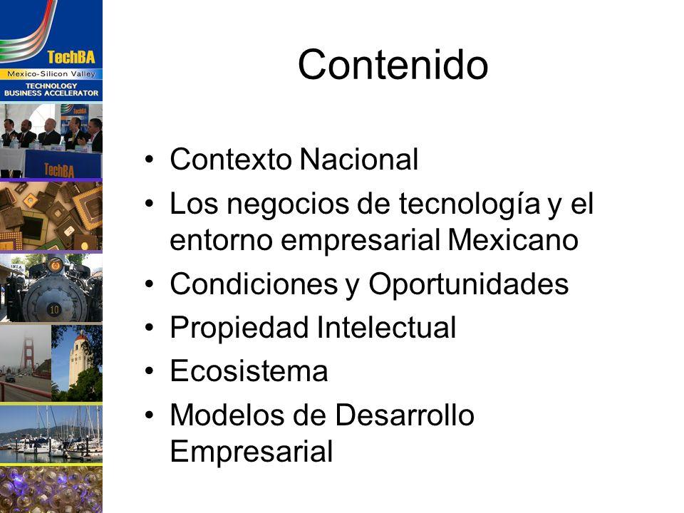 Contenido Contexto Nacional Los negocios de tecnología y el entorno empresarial Mexicano Condiciones y Oportunidades Propiedad Intelectual Ecosistema