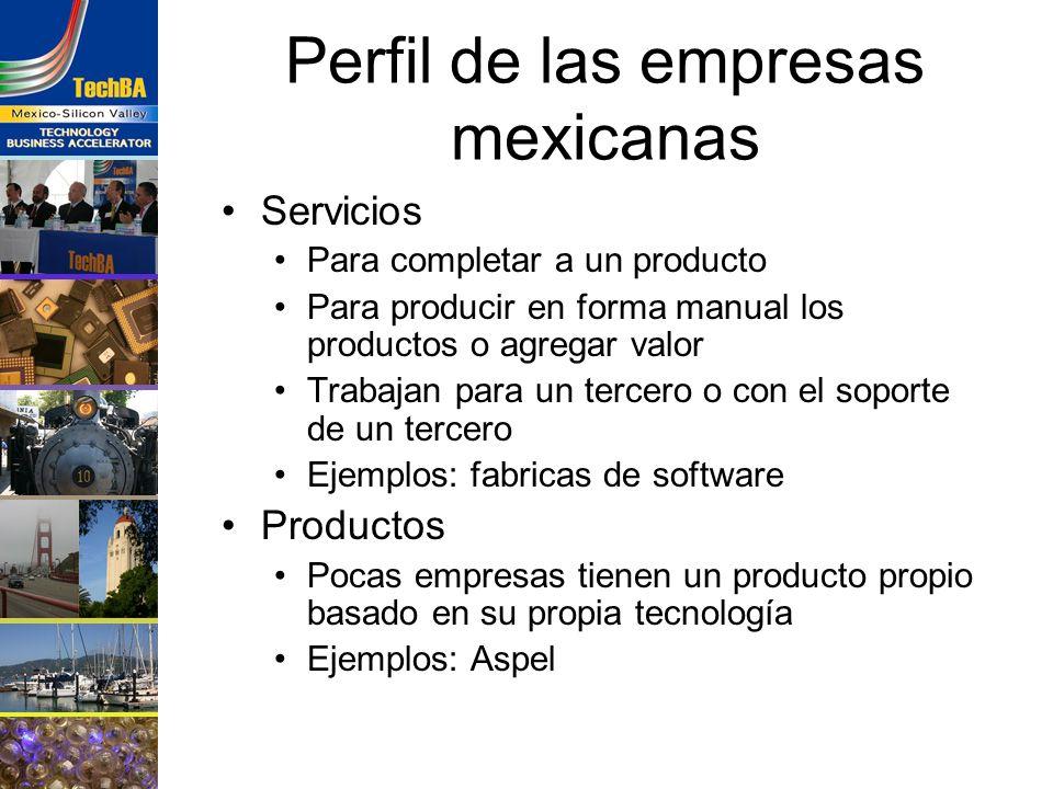 Perfil de las empresas mexicanas Servicios Para completar a un producto Para producir en forma manual los productos o agregar valor Trabajan para un t