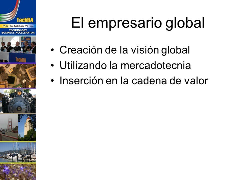 El empresario global Creación de la visión global Utilizando la mercadotecnia Inserción en la cadena de valor