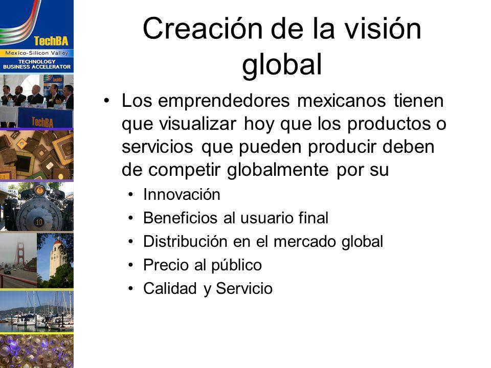 Creación de la visión global Los emprendedores mexicanos tienen que visualizar hoy que los productos o servicios que pueden producir deben de competir