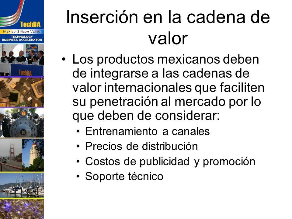 Inserción en la cadena de valor Los productos mexicanos deben de integrarse a las cadenas de valor internacionales que faciliten su penetración al mer