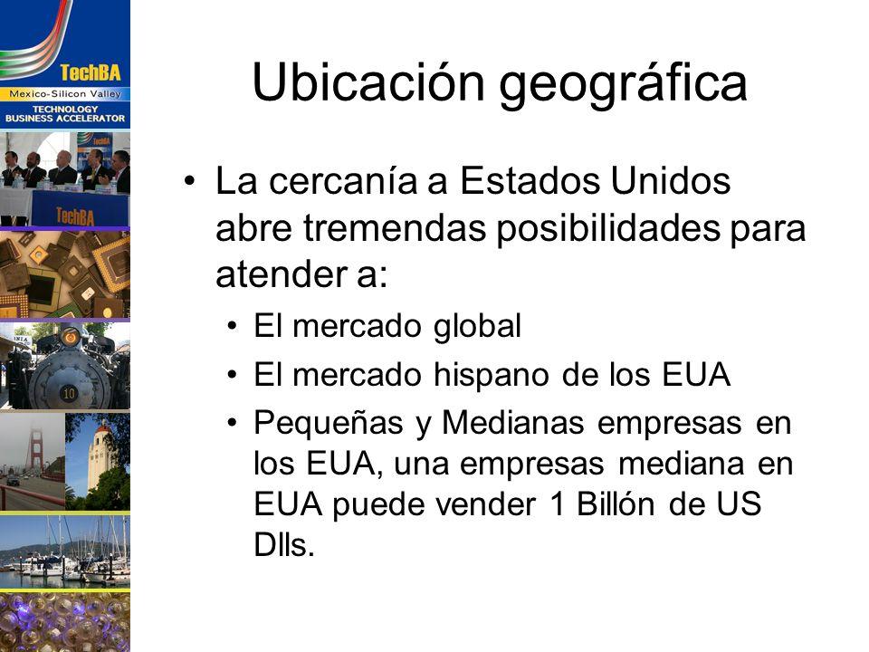 Ubicación geográfica La cercanía a Estados Unidos abre tremendas posibilidades para atender a: El mercado global El mercado hispano de los EUA Pequeña