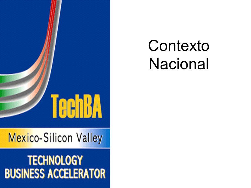 Creación de la visión global Los emprendedores mexicanos tienen que visualizar hoy que los productos o servicios que pueden producir deben de competir globalmente por su Innovación Beneficios al usuario final Distribución en el mercado global Precio al público Calidad y Servicio