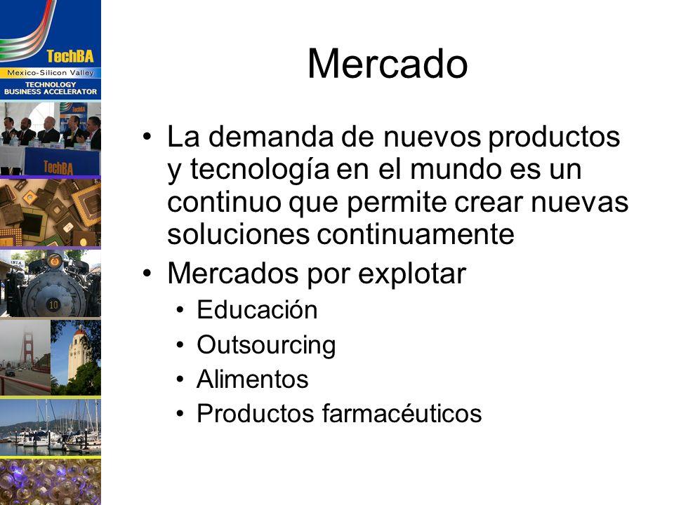 Mercado La demanda de nuevos productos y tecnología en el mundo es un continuo que permite crear nuevas soluciones continuamente Mercados por explotar